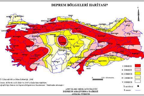 Kapımızdaki Düşman Deprem (Kamuoyu Araştırması)
