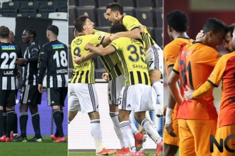 Türkiye Süper Ligi 2021/2022 Sezonu Tahminleri